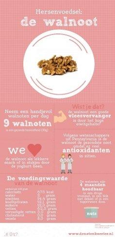 infographic gezonde walnoten